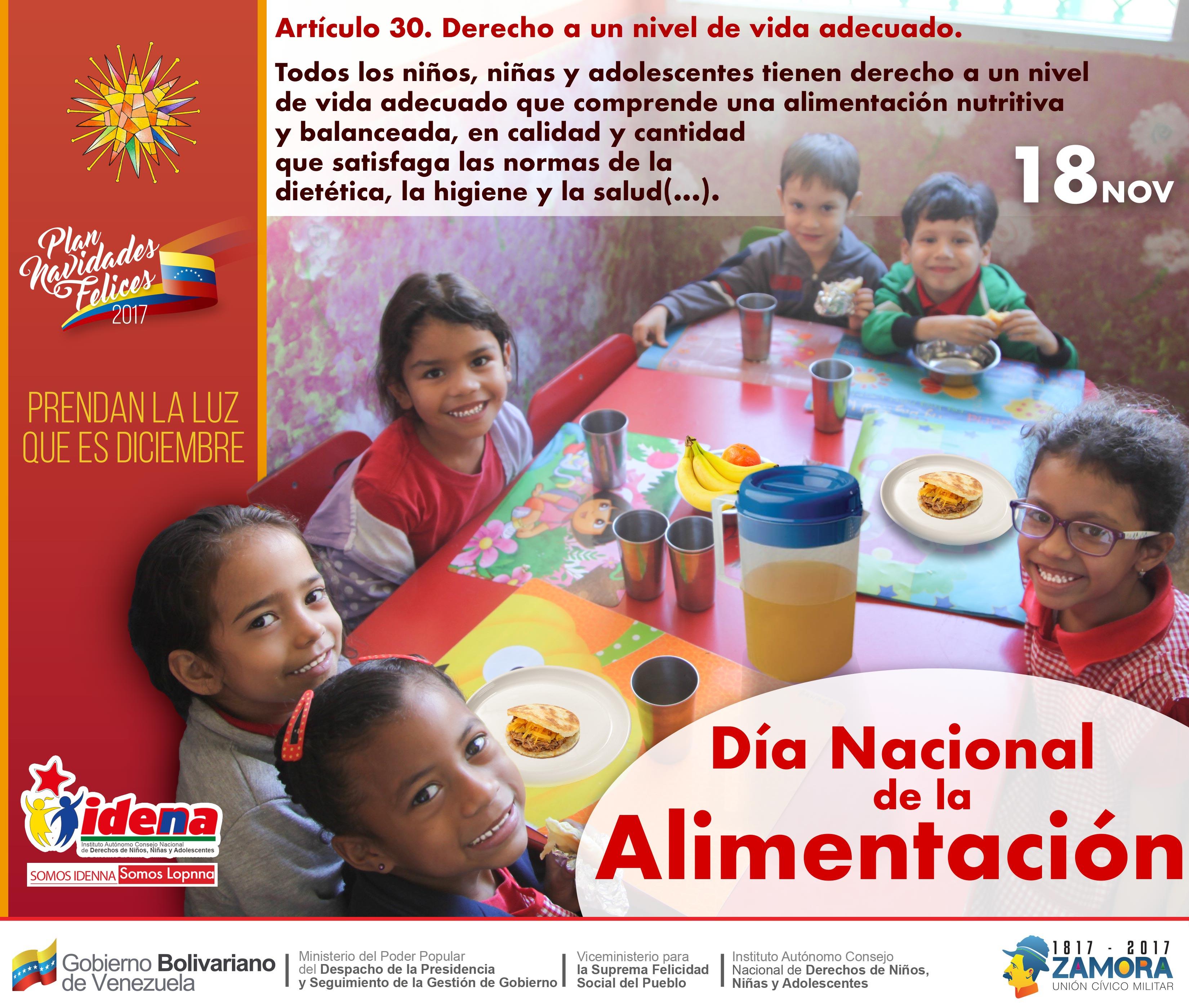 Dia Nacional de la Alimentación